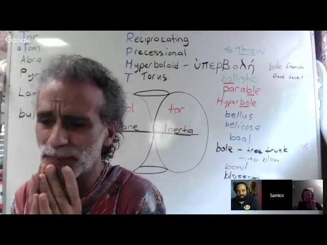 Santos Bonacci - Magnetism and the Torus Field Sddefault