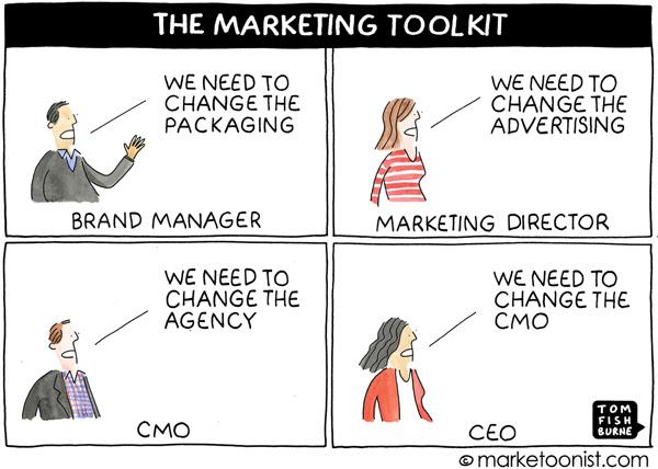 """The Marketing Toolkit"" cartoon"