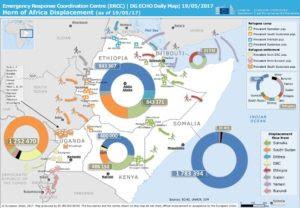 Immigrazione: Profughi e sfollati dalla Somalia