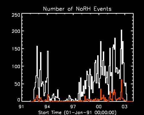 Nibiru on Live Fox5 News! Expert Reveals 2 Dwarf Stars - Planet X 2016 update
