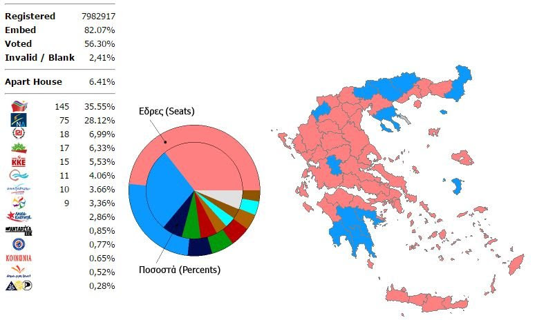 "greekelection results - Syriza and its ""Left"" Critics (Portside)"