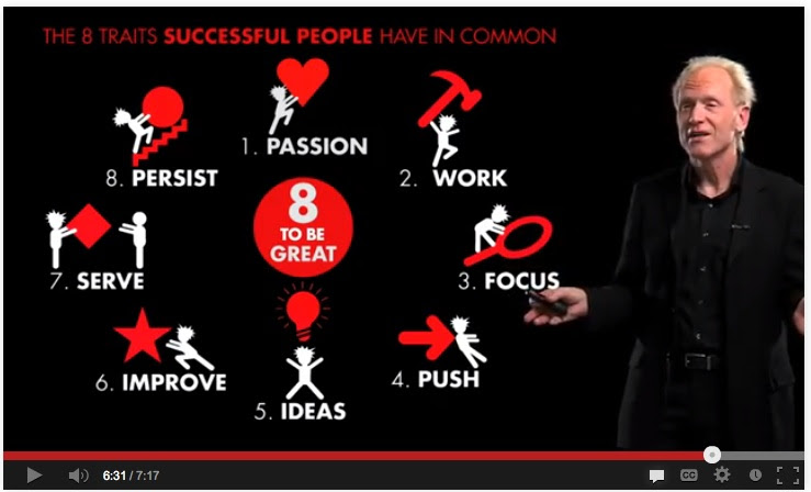 TED-Ed Successful People