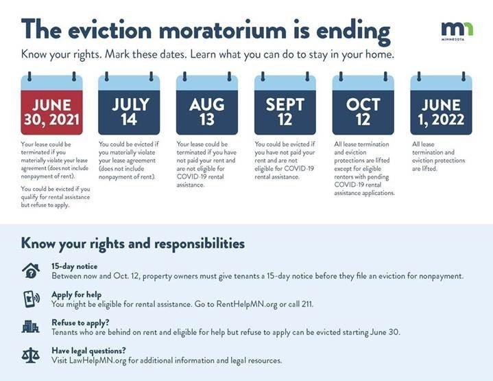 Eviction Moratorium Dates