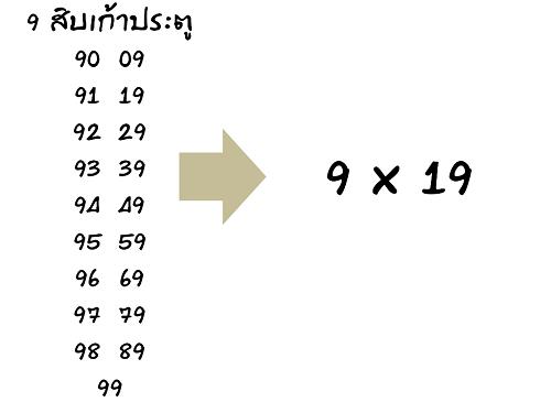 รูด19ประตู สามารถแทงได้ทุกตัวเลขไม่มีเลขอั้นเเละปิด โดยเริ่มต้นแทงที่ 1 บาท - ถูกหวย ทุกหวย รวยไปกับเรา หวยออนไลน์ ถูกหวย https://tookhuay.com/
