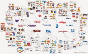 Companies-own-The-World