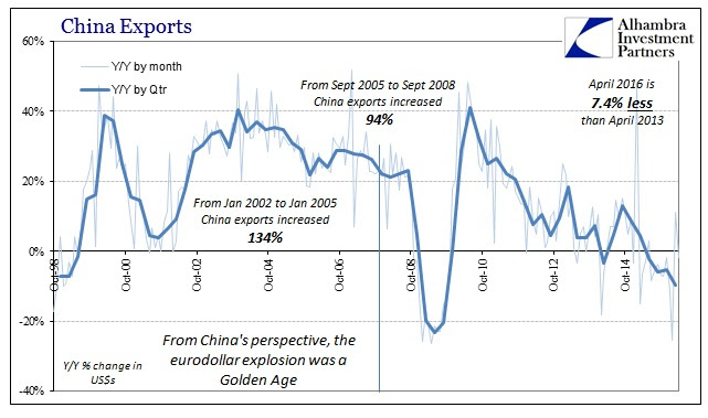 ABOOK May 2016 China Trade Exports Longer