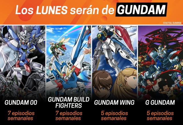 Gundam en Crunchyroll