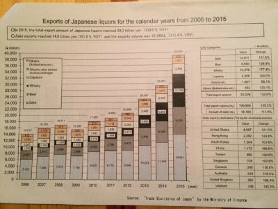 Sake Facts October 2016 B