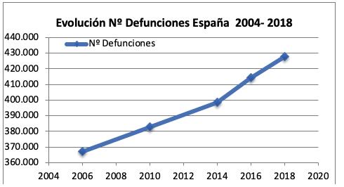 611b86bf 1111 491e a0e4 af5ec32a43e3 - España.- La crisis del COVID-19 y las personas Mayores