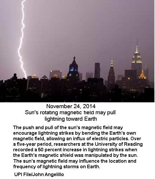 Lightning on Earth