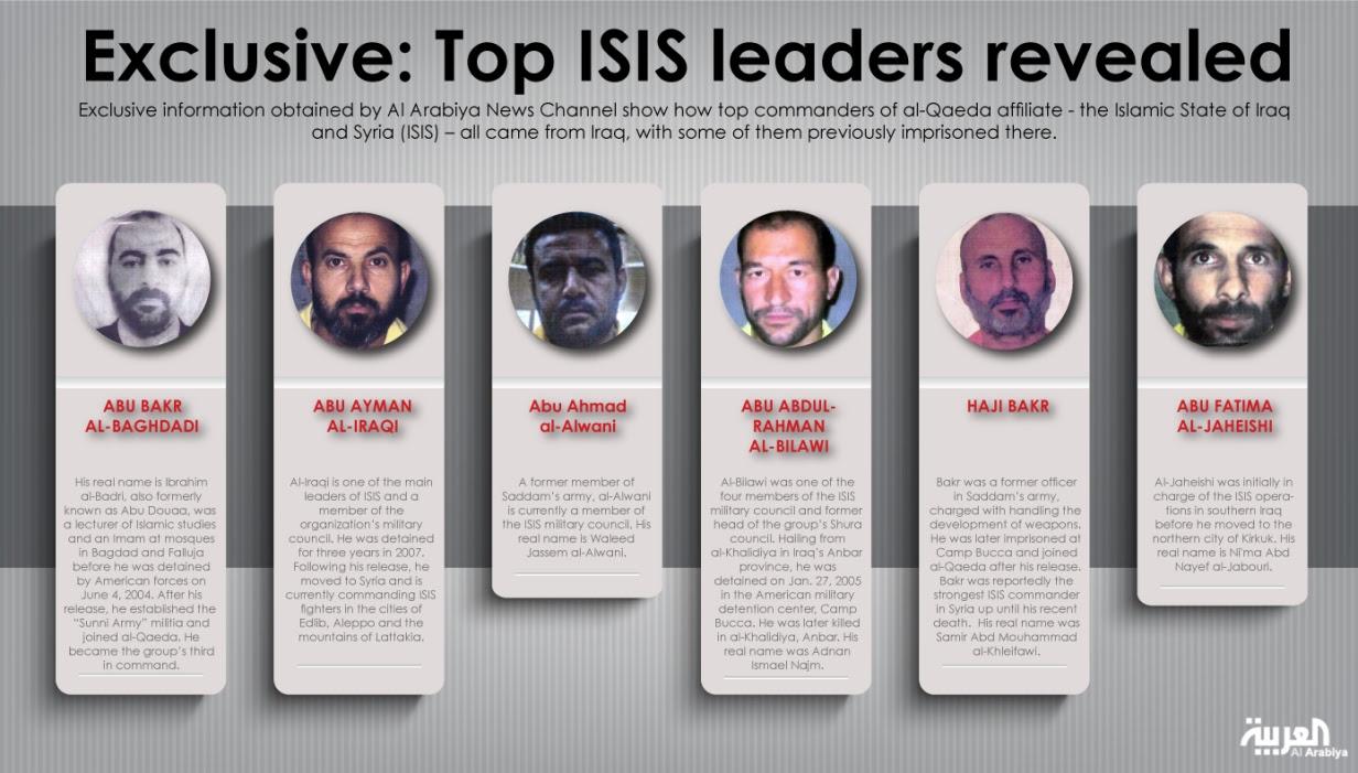 ISIS leaders