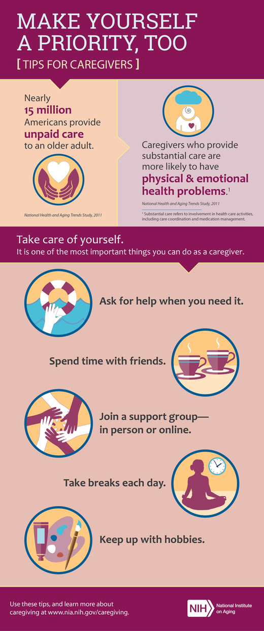 Caregiver health infographic
