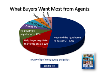 what buyers want-2017.png