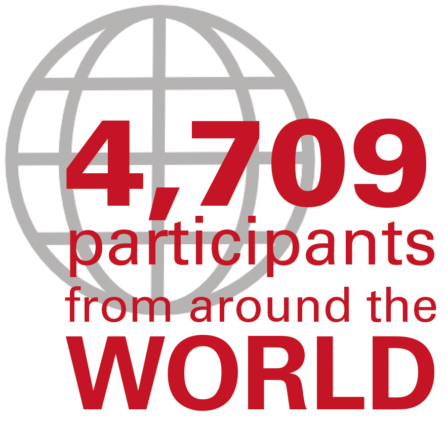 4,709 Participants from Around the World