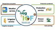 Universidad de Almería Develops and Deploys Greenhouse Models as a Service System to Maximize Crop Production