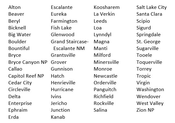 CD2 towns visited so far
