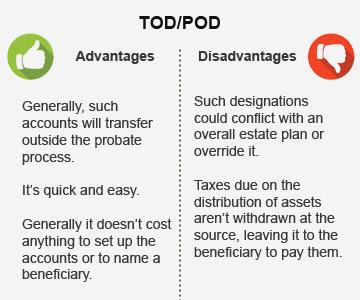 TOD/POD