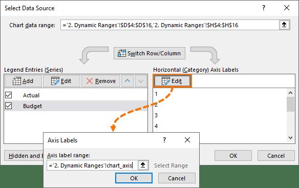 chart axis labels dialog box