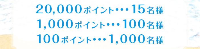 20,000ポイント・・・15名様 1,000ポイント・・・100名様 100ポイント・・・1,000名様
