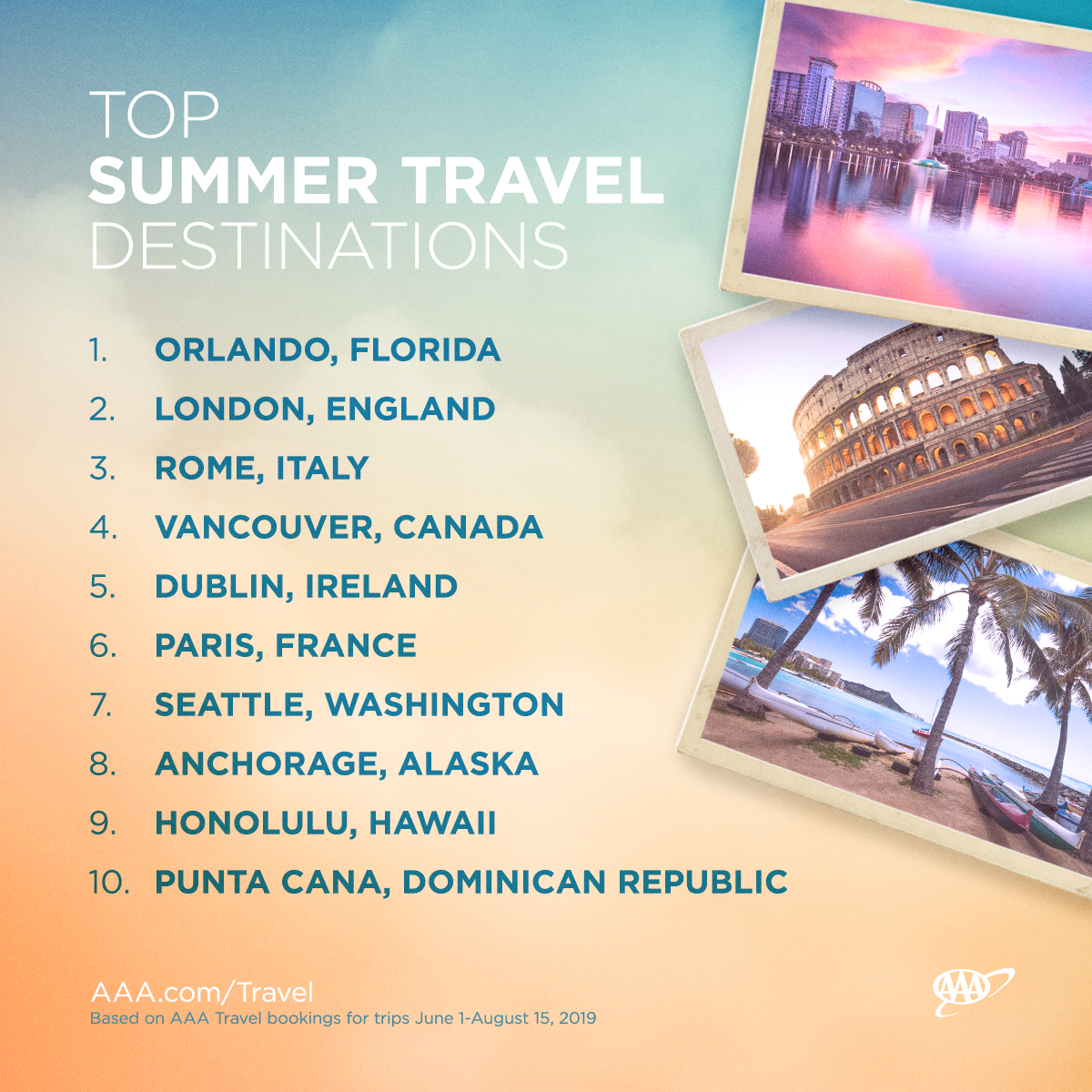 AAA summer travel forecast: Theme parks, European vacations top