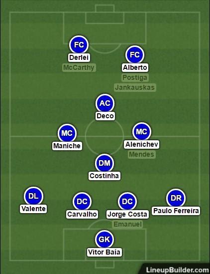 Mourinhos-2004-Porto-Lineup.jpg