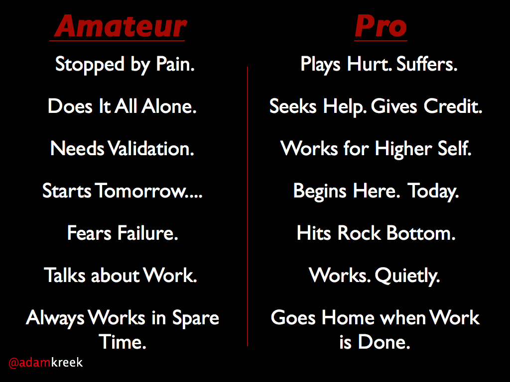 An Amateur: Is stopped by pain. Does it all alone. Needs validation. Starts tomorrow.... Fears failure. Talks about work. Always working in spare time. A Professional: Plays hurt. Suffers. Seeks help. Gives credit. Works for higher self. Begins here. Today. Hits rock bottom. Works. Quietly. Goes ho