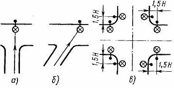 Схемы расположения светильников на пересечениях