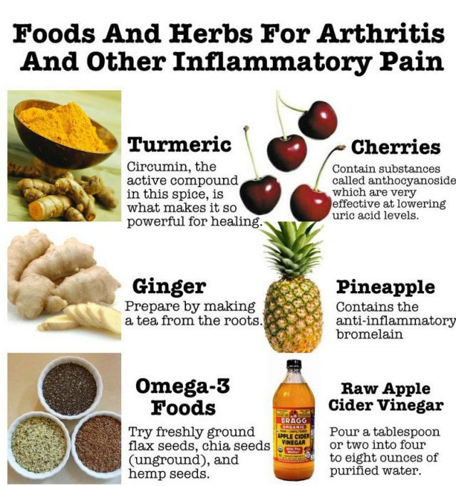 Pain-Killing Arthritis Anti-Inflammation Diet That Works