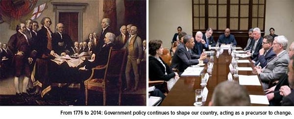 July 4th From 1775 to 2014: Government Policy Continues to Shape Our Country, Acting as a Precursor to Change