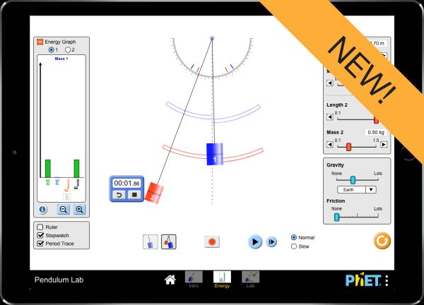 Pendulum Lab HTML5