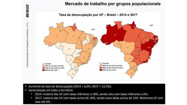 Tabela do IBGE mostra taxa de desocupação por Estado no Brasil em 2014 e 2017