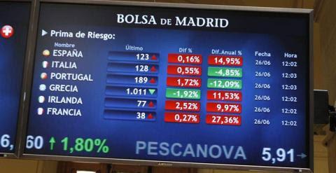 Panel indicador en la Bolsa de Madrid.