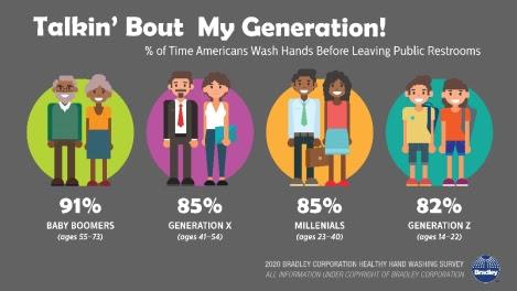Talkin Bout My Generation_2020