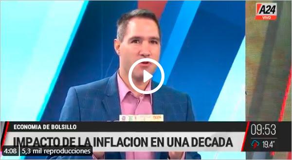 Impacto de la inflación en una década