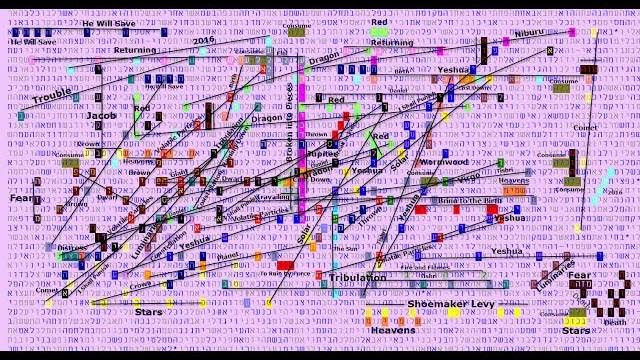 Bible Code Student's Shocking Discovery: Rev 12 Prophecy, YHWH Roadmap to the End & Sept 23 2017