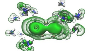 Solvated Electrons Ammonia Molecules