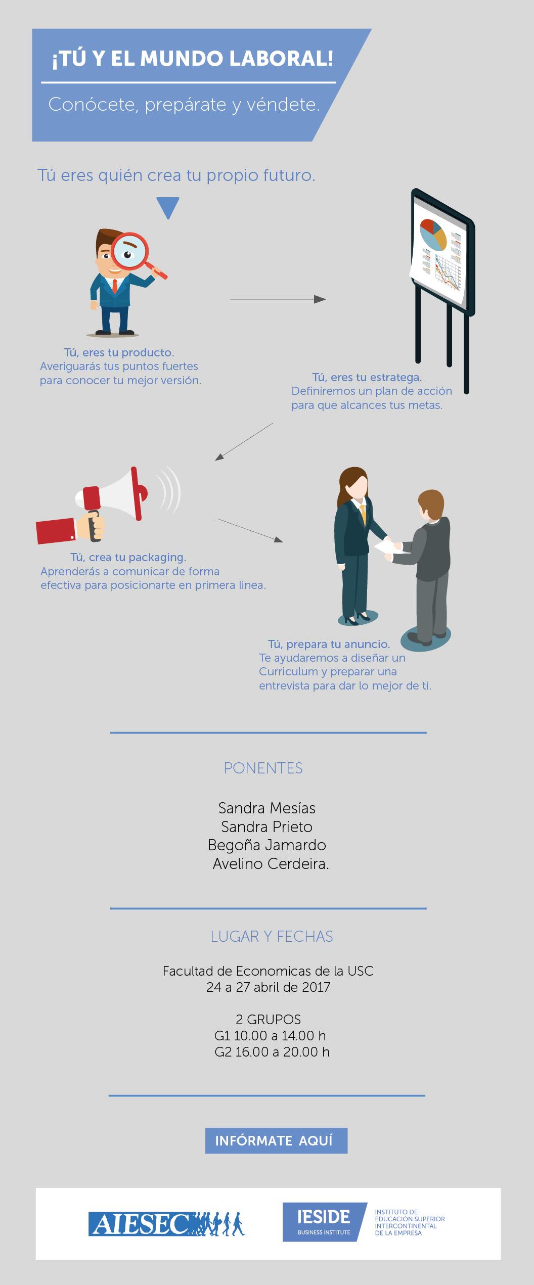¡Tú y el mundo laboral! Conócete, prepárate y véndete. Taller de empleabilidad – AIESEC & IESIDE | Santiago de Compostela – 24-27 de abril