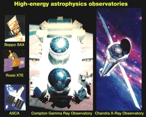 Fig 1F High Energy Observatories