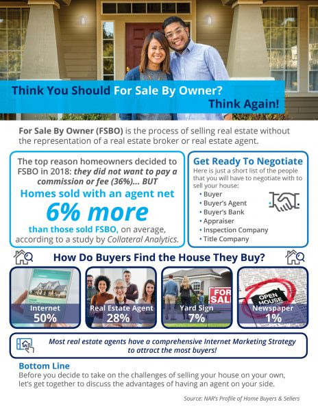 Think You Should For Sale By Owner? Think Again! [INFOGRAPHIC] | MyKCM