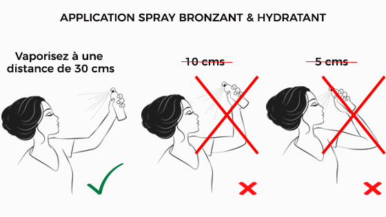 Application du Spray Bronzant & Hydratant en Image