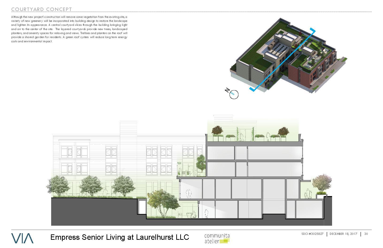 Laurelhurst Blog: Update On Proposed Retirement Home Near ...