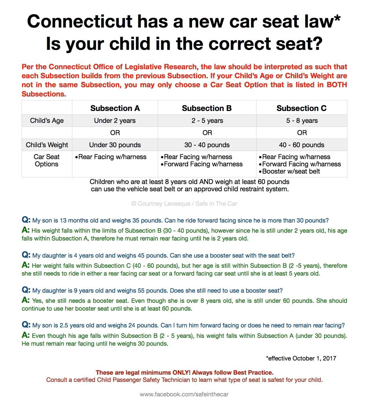 Car Seat Graphic