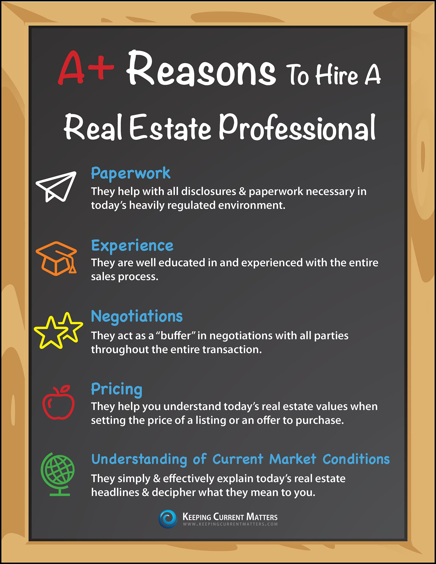 Want to Get an A? Hire A Real Estate Pro [INFOGRAPHIC] | Keeping Current Matters