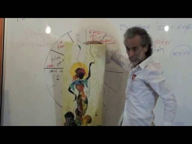 Santos Bonacci on Cannabis Sddefault
