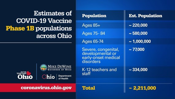 Estimates 1B Vaccines