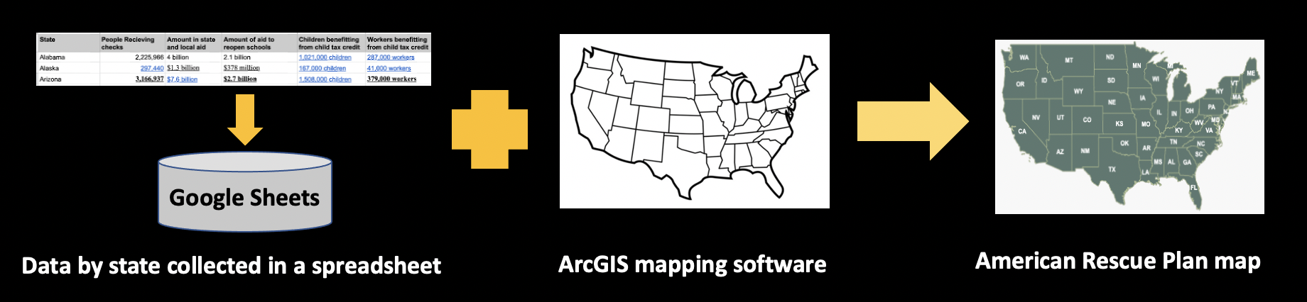 ArcGIS makes it easy to map data so that it is easier to understand