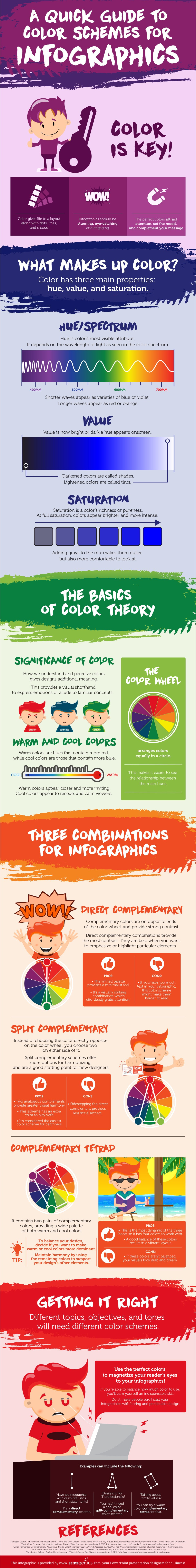 [Infographic] A Quick Guide To Color Schemes For Infographics