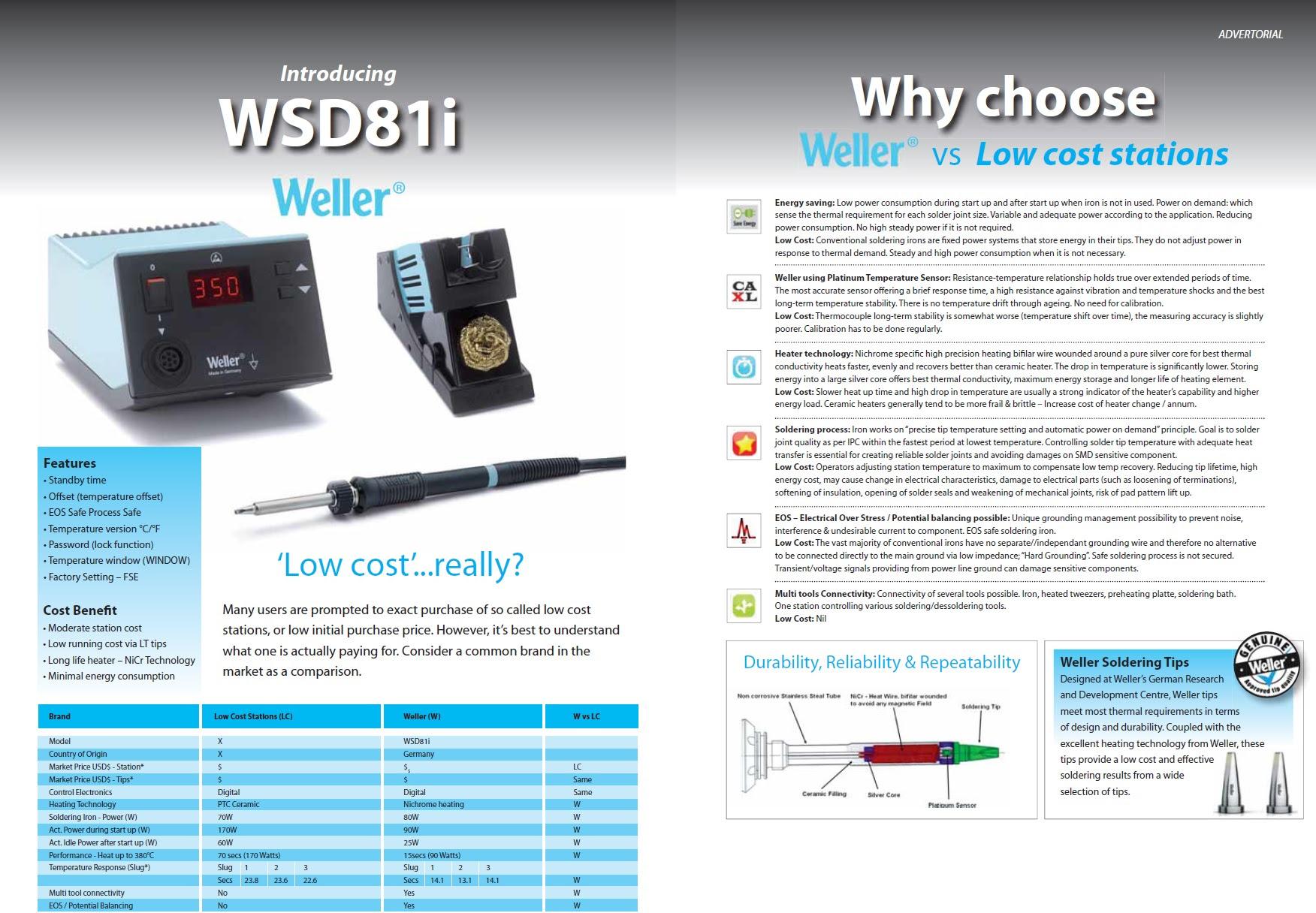 WELLER WSD81i