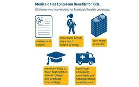 GRAPHIC: As Medicaid turns 50 years old this week, many are praising its impact on Pennsylvania children and families. Research from several studies indicates that kids who get services from Medicaid do better with health, school and employment throughout their lives. Graphic courtesy Center on Budget Policies and Priorities.