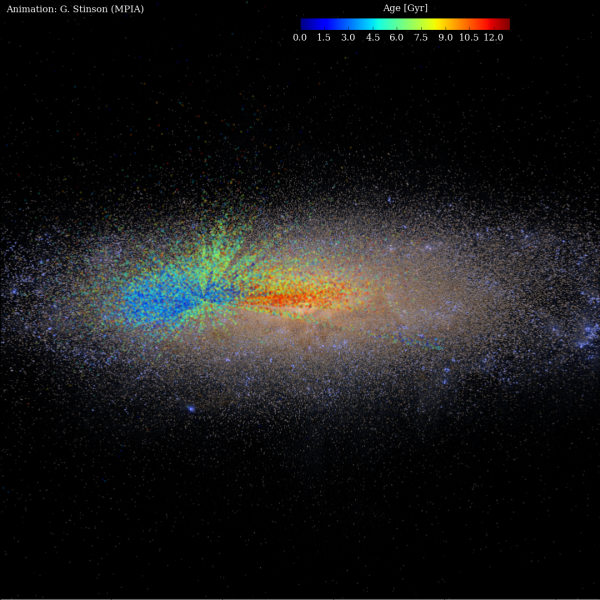This image shows the latest results as colored dots superimposed on an artist's conception of the Milky Way. Red dots show stars that formed when the Milky Way was young and small, while blue shows stars that formed more recently, when the Milky Way was big and mature. The color scale shows how many billion years have passed since those stars formed. Image via G. Stinson (MPIA)